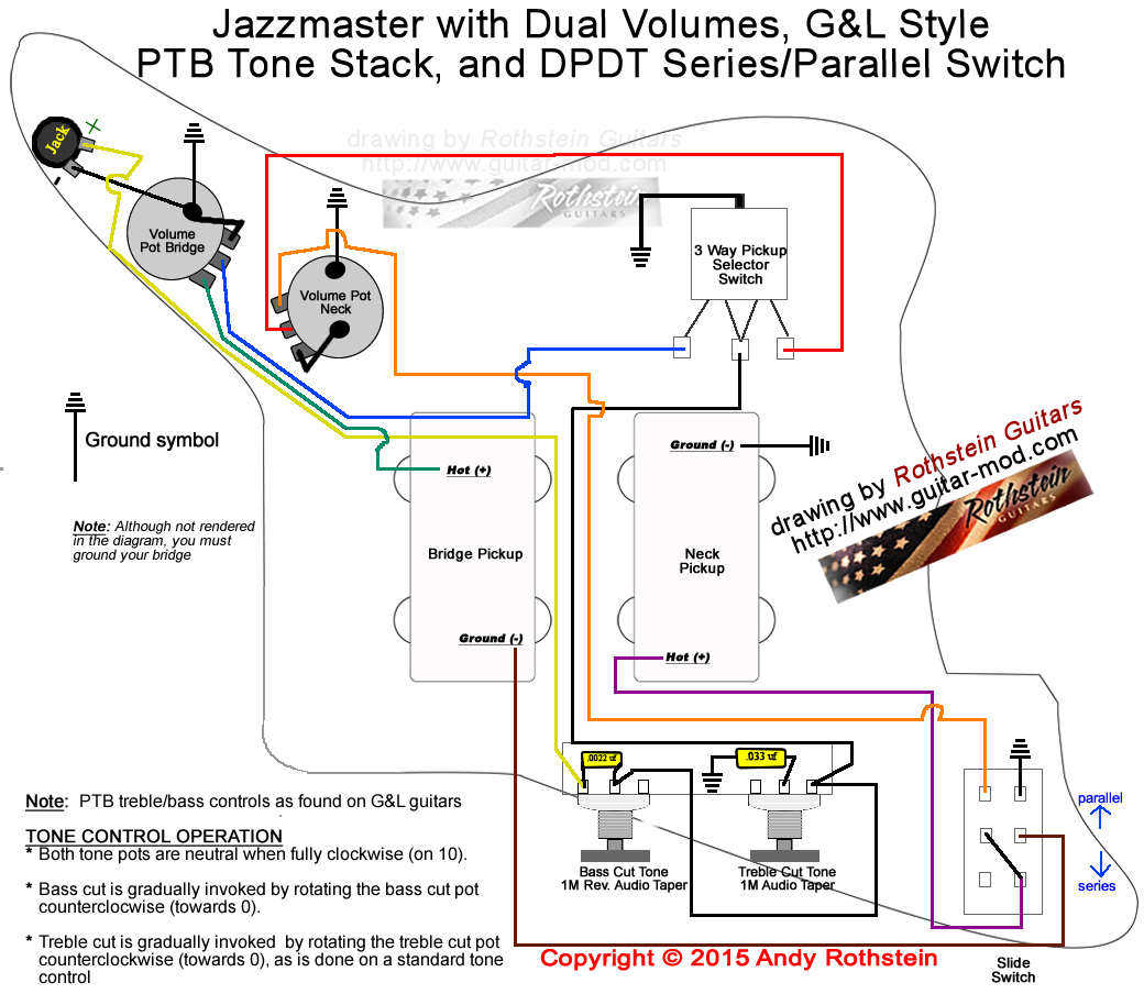 Jazzmaster Wiring Diagram 50 S List Of Schematic Circuit Bluesboy Upgrading Electronics Part Ii Mods Reverb News Rh Com