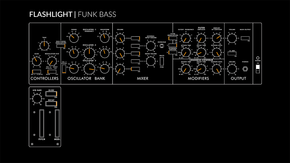 Video: Recreating 5 Classic Minimoog Model D Synth | Reverb News