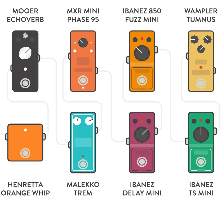 How to Build a Mini Pedalboard by Genre | Reverb News
