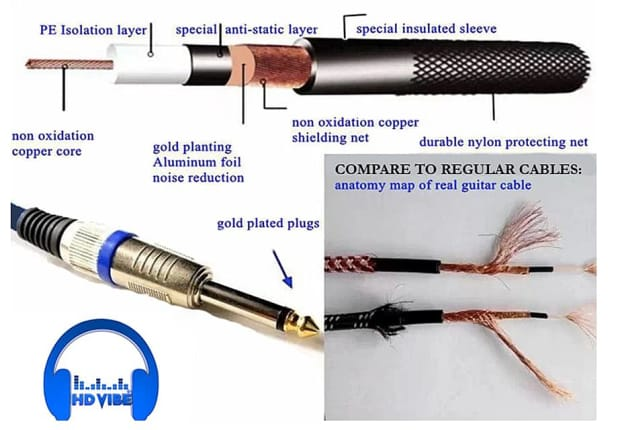 guitar cable the best premium instrument cord 10 ft music reverb. Black Bedroom Furniture Sets. Home Design Ideas