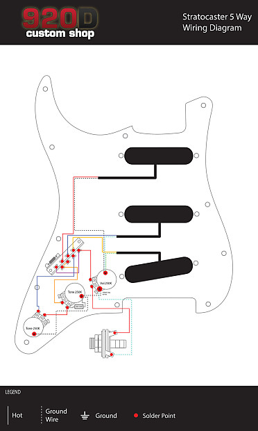 fender custom shop fat  u0026 39 50s pickup set of 3 for strat   5 way