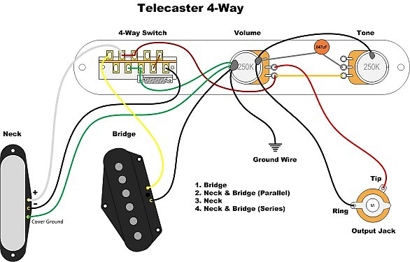 way telecaster wiring diagram image wiring diagram fender telecaster 4 way switch wiring diagram fender automotive on 4 way telecaster wiring diagram
