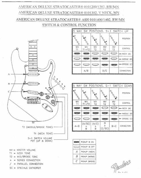fender scn tele wiring diagram wiring diagram installing my new scn tele pickups guitarnutz 2