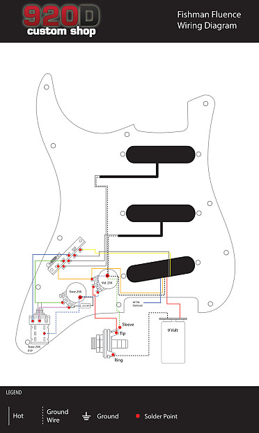 Pre Wired Fishman Fluence Loaded Pickguard For Fender Strat