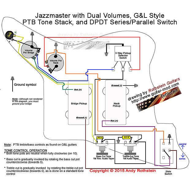 new rothstein jazzmaster stb super mod wiring reverb. Black Bedroom Furniture Sets. Home Design Ideas
