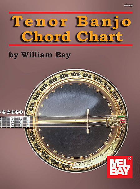 Tenor Banjo Chord Chart : Reverb