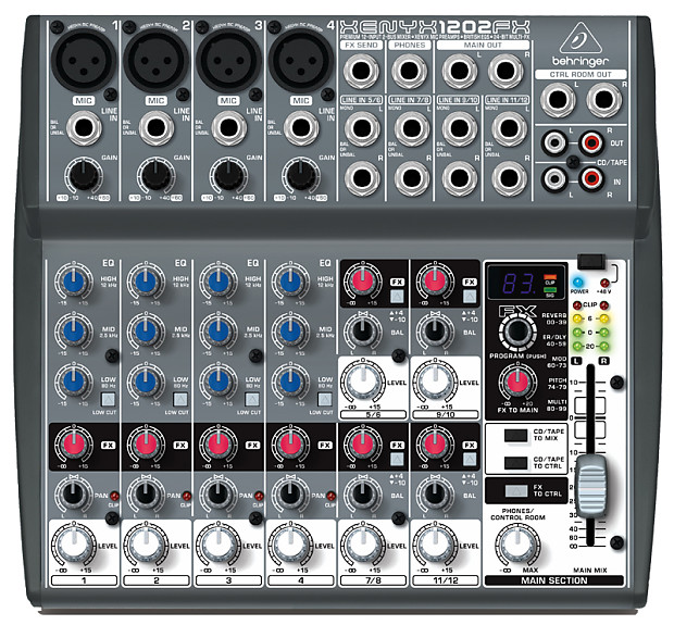 How does a mixer work? | The Basics | Reverb News