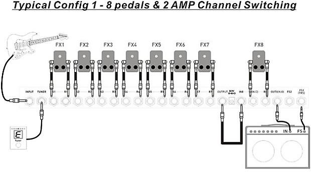 moen gec8 jrv2 pedal switcher commander guitar effect routing reverb. Black Bedroom Furniture Sets. Home Design Ideas