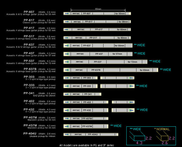 Eden Auto Sales >> Artec PP-333 3+3 Piezo Pickup for Split Type Bridge ...
