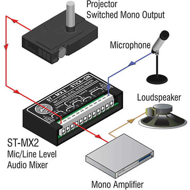 rdl st mx2 channel microphone and line level mini audio mixer reverb. Black Bedroom Furniture Sets. Home Design Ideas