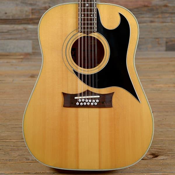 gallery oddball acoustic guitar pickguards reverb news
