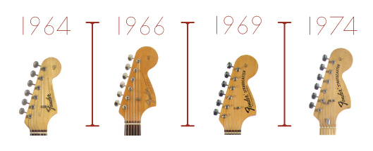 1965 Stratocaster Olympic White