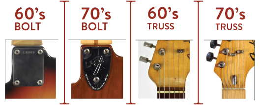 A Brief History Of The Stratocaster Reverb News