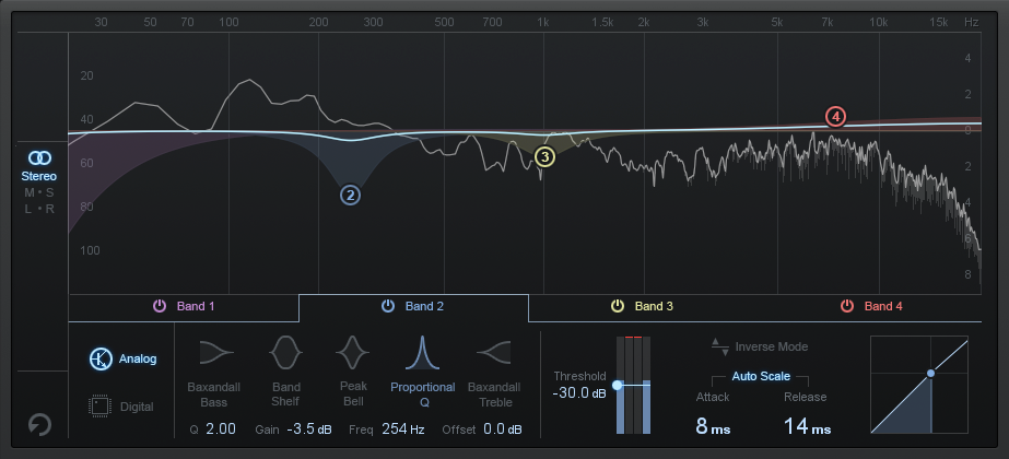 How to Use Dynamic EQ, a More Flexible Form of ...