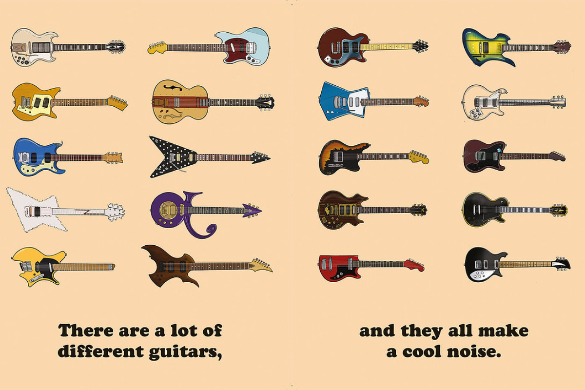 Illustrations of different famous guitars